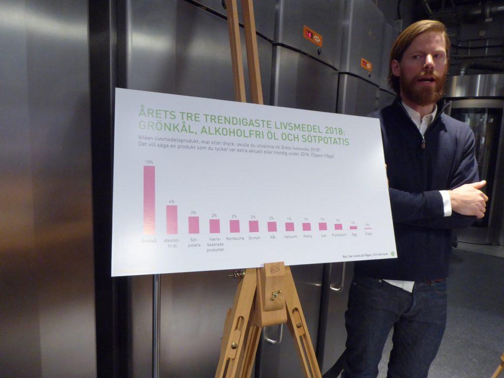 Grönkål - årets trendigaste livsmedel.